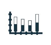 Création de sites internet - Bilans statistiques